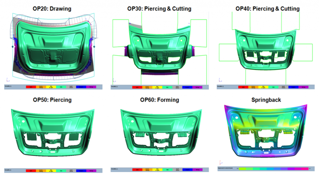 forming results through 5 stamping operations—OP20 through OP60—and the predicted springback after OP60